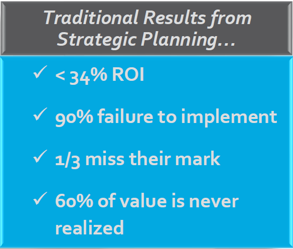 Strategic_Planning_Mistakes